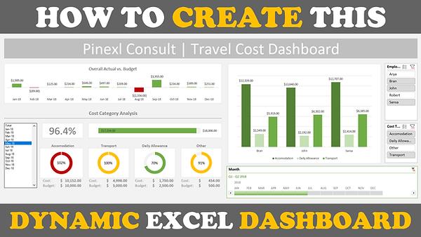 Excel Dynamic Dashboard Tutorial