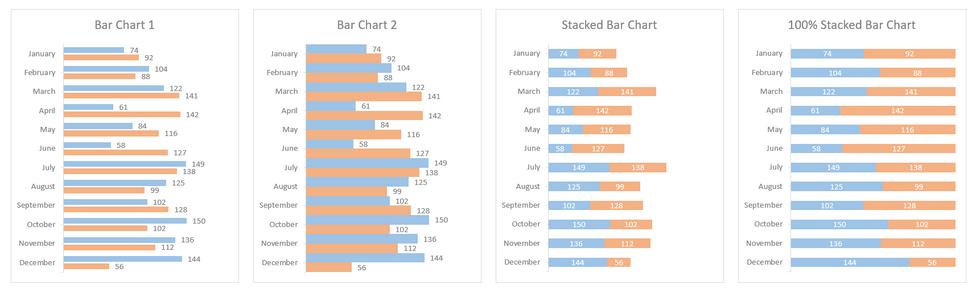 Excel Bar Charts 4
