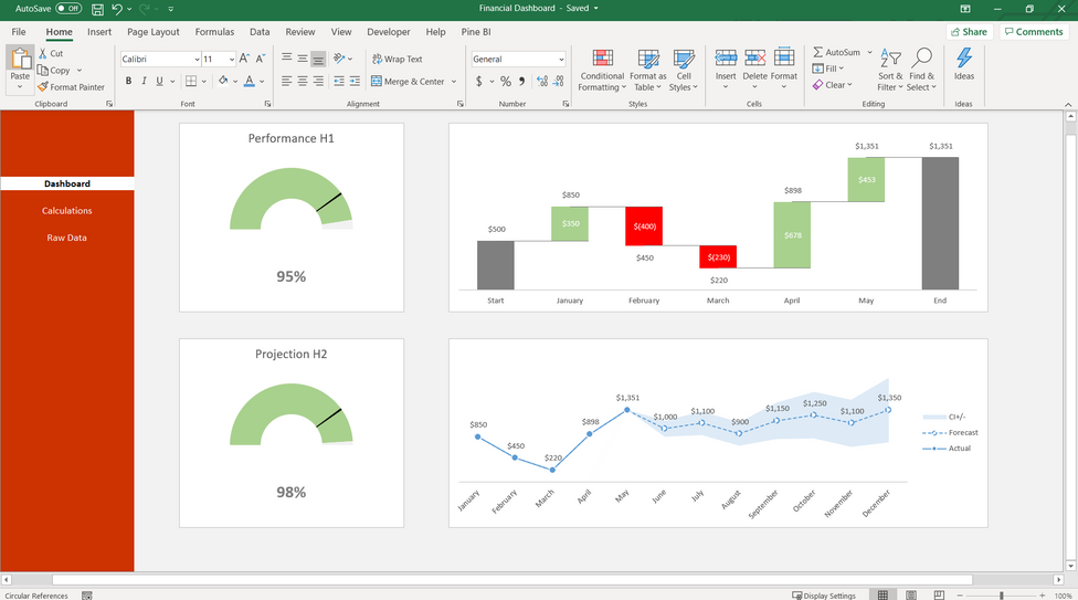 Excel Financial Dashboard.PNG