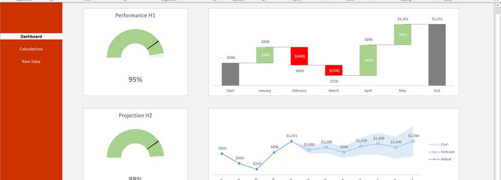 Excel Financial Dashboard