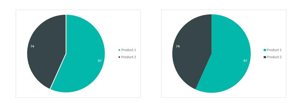 Excel Pie Chart 1