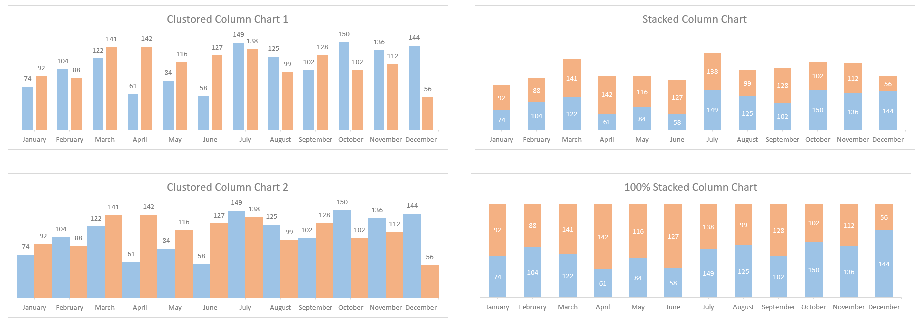 Excel Column Charts 4