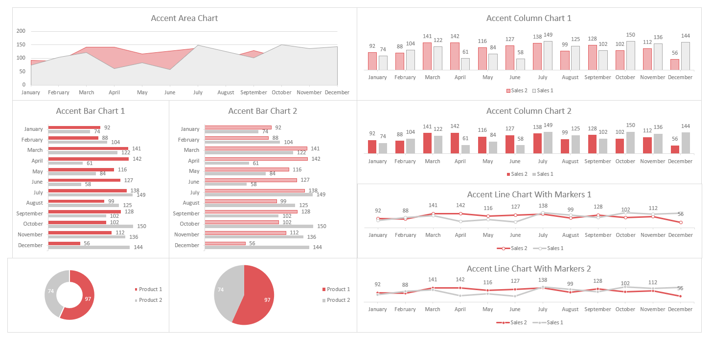 Excel Dashboard Design Red