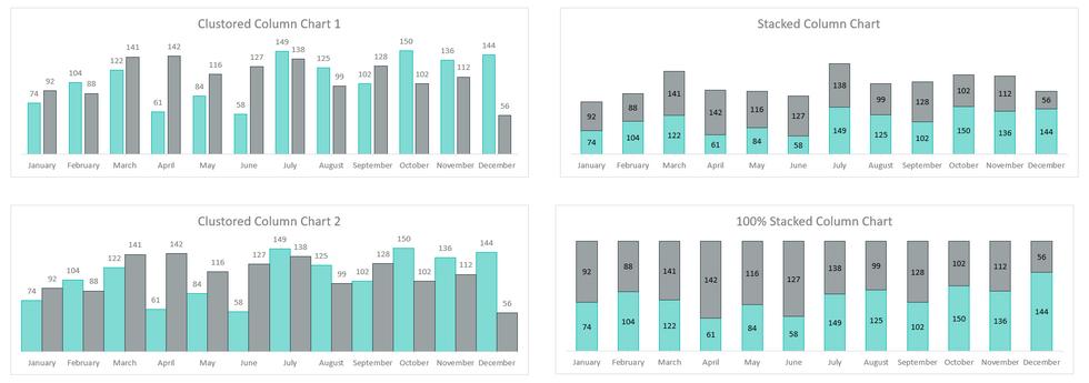 Excel Column Charts 2