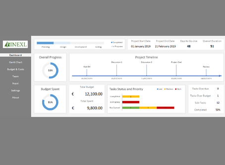 Project Management Template Coming Soon!