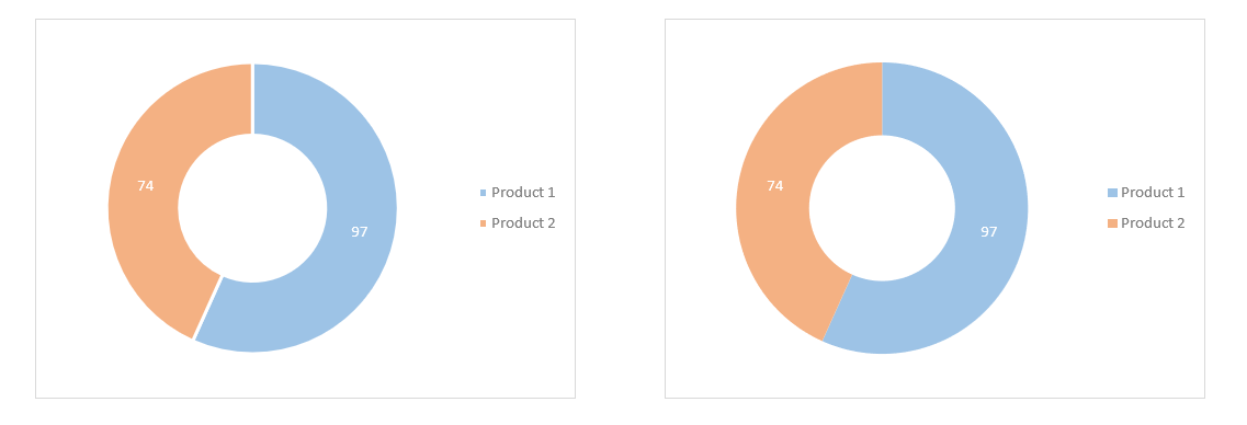 Excel Pie Charts 4