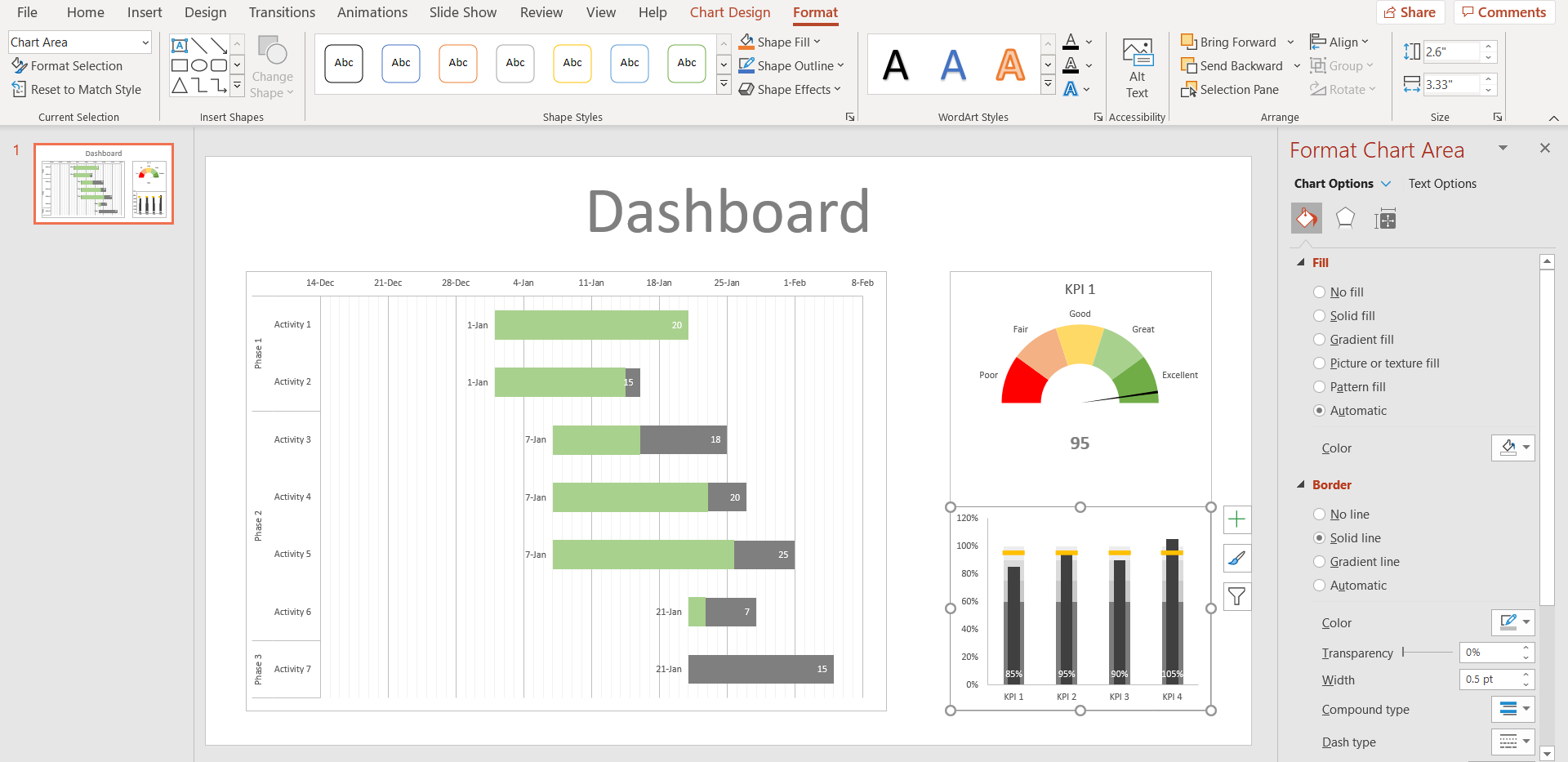 PowerPoint Project Management Dashboard