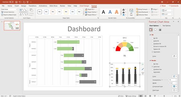 Pine BI Advanced PowerPoint Chart Dashboard