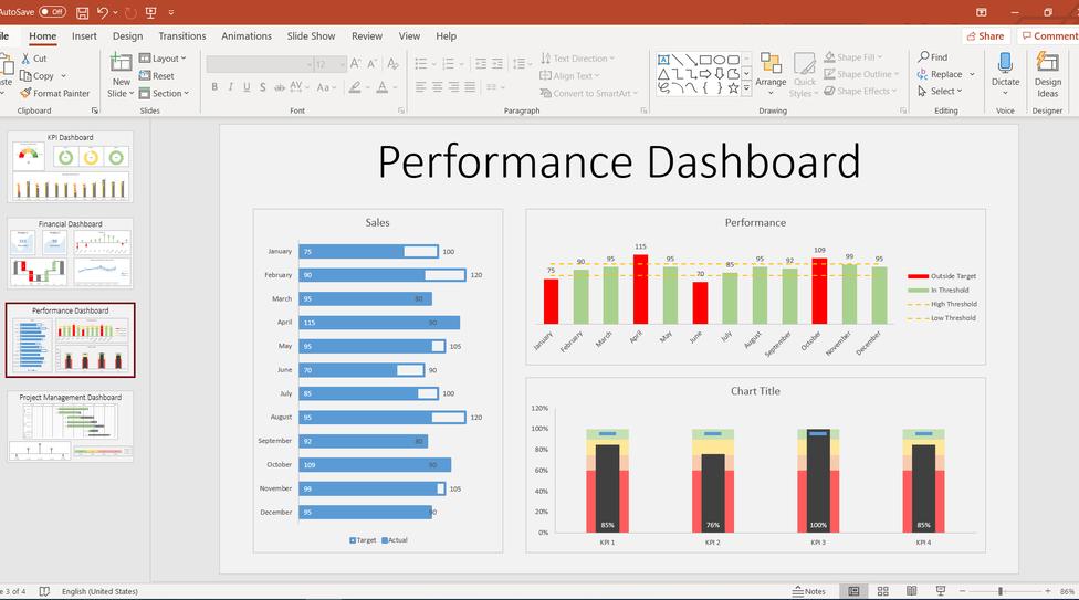 PowerPoint Performance Dashboard