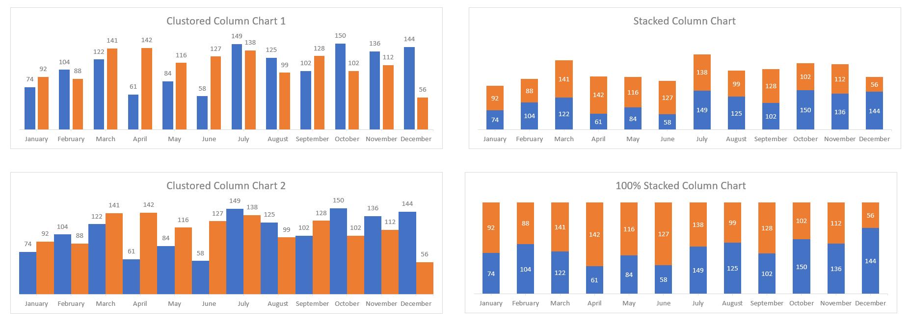 Excel Column Charts Classic