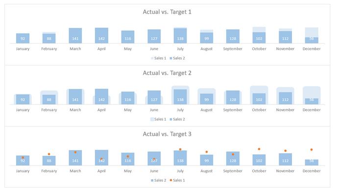 Excel Actual vs. Target Column Chart Blue
