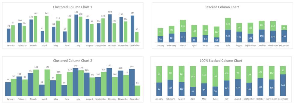 Excel Column Charts 3