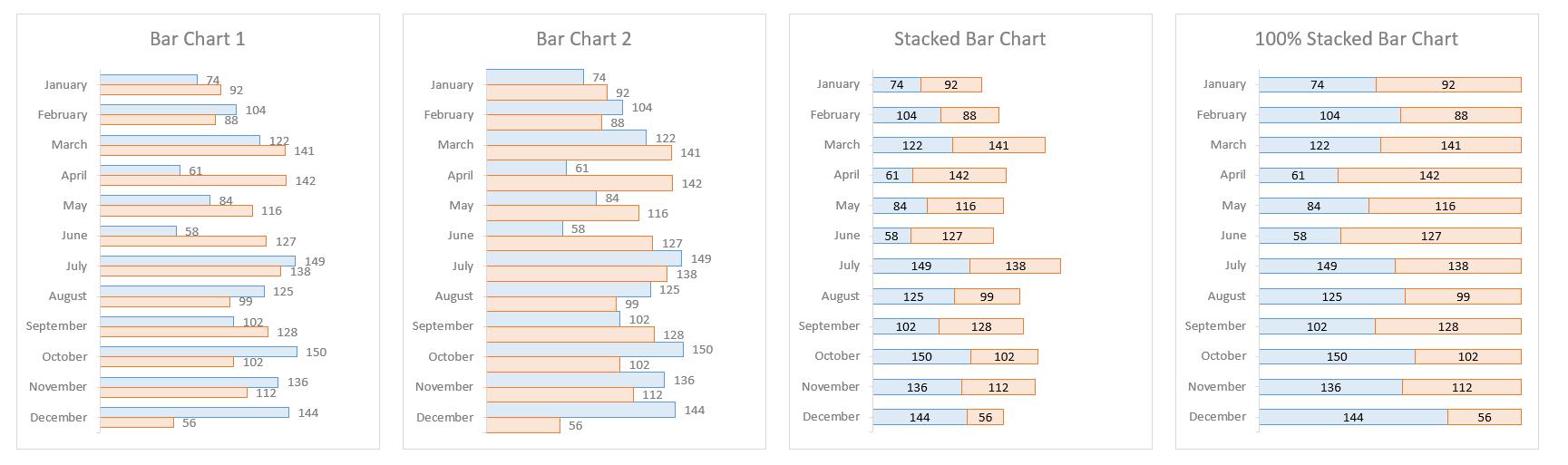 Excel Bar Charts 5