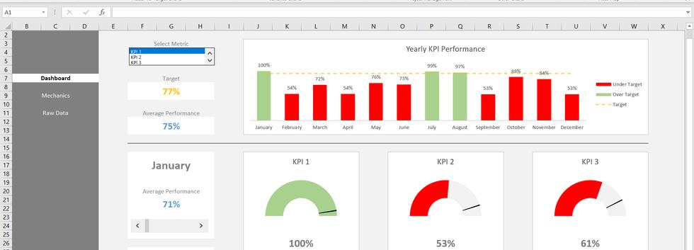 Excel Monthly KPI Dashboard.png