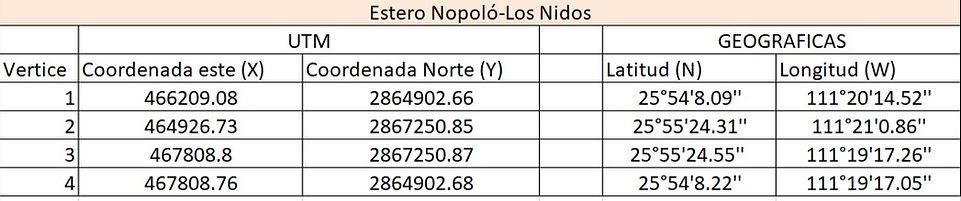 No fish zones loreto bay, protected areas loreto, no fishing areas, coordinates