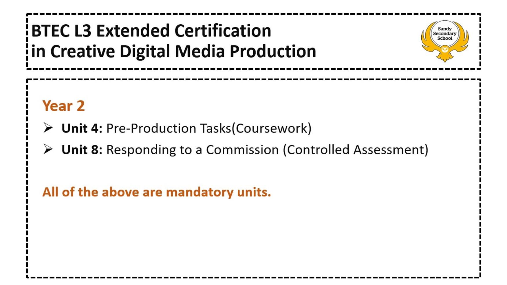 Level 3 Creative Media & ICT