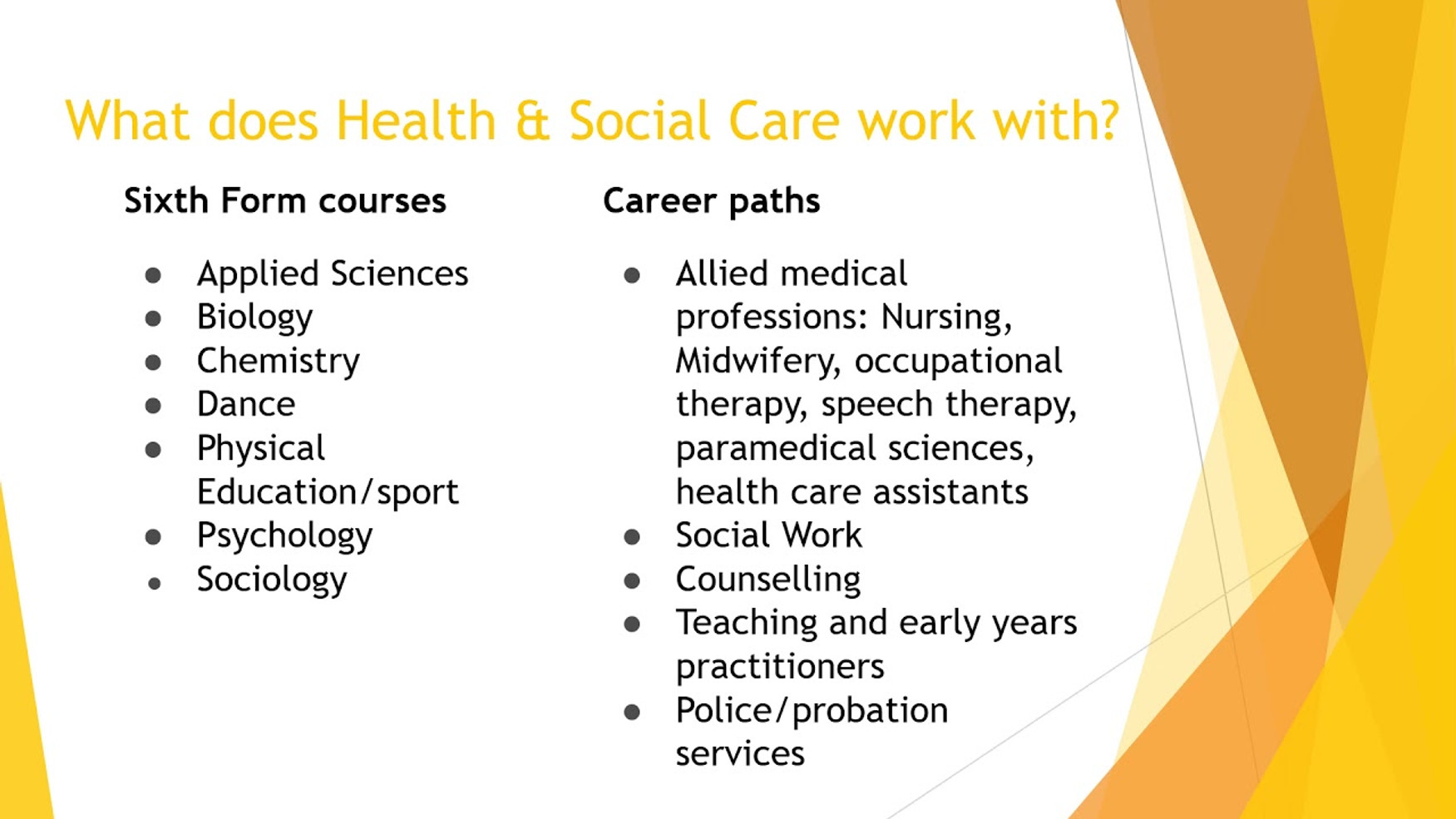Level 3 Health and Social Care