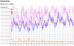 Erfahrungen beim Monitoring von Biomasse Heizwerken gemäß QM Heizwerke