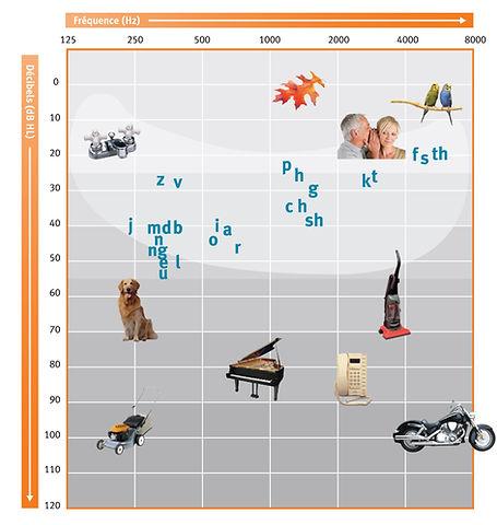 audiogram20w-speech20banana.jpg