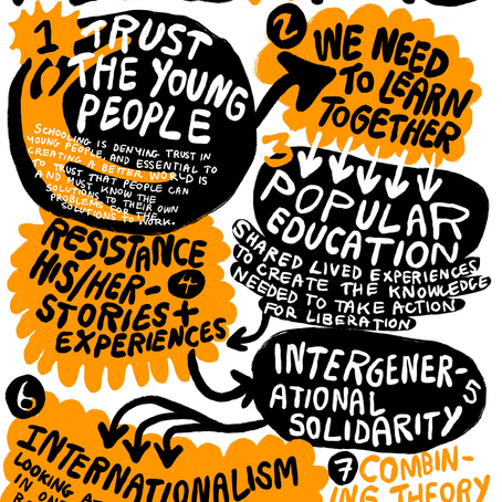 We're starting a social movement education space in Stroud!! Come explore some possibilities with us