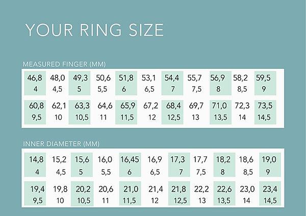 Ring size chart bilde.jpg
