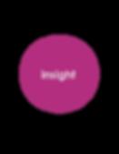 qdp 3i's main-Pink.png