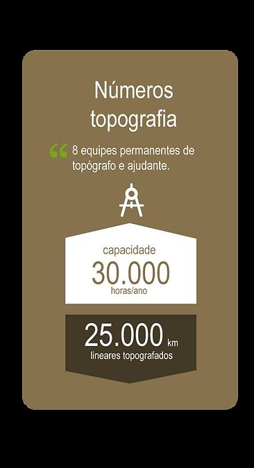informativo-topografia.png