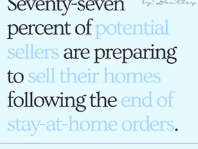 77% of POTENTIAL SELLERS are preparing to SELL THEIR HOMES following the END OF STAY-AT-HOME ORDERS.
