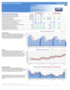 MarketActionReportSunLakes_Page_1.png