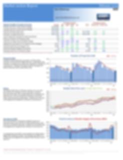 MarketActionReportCityofMaricopa_Page_1.