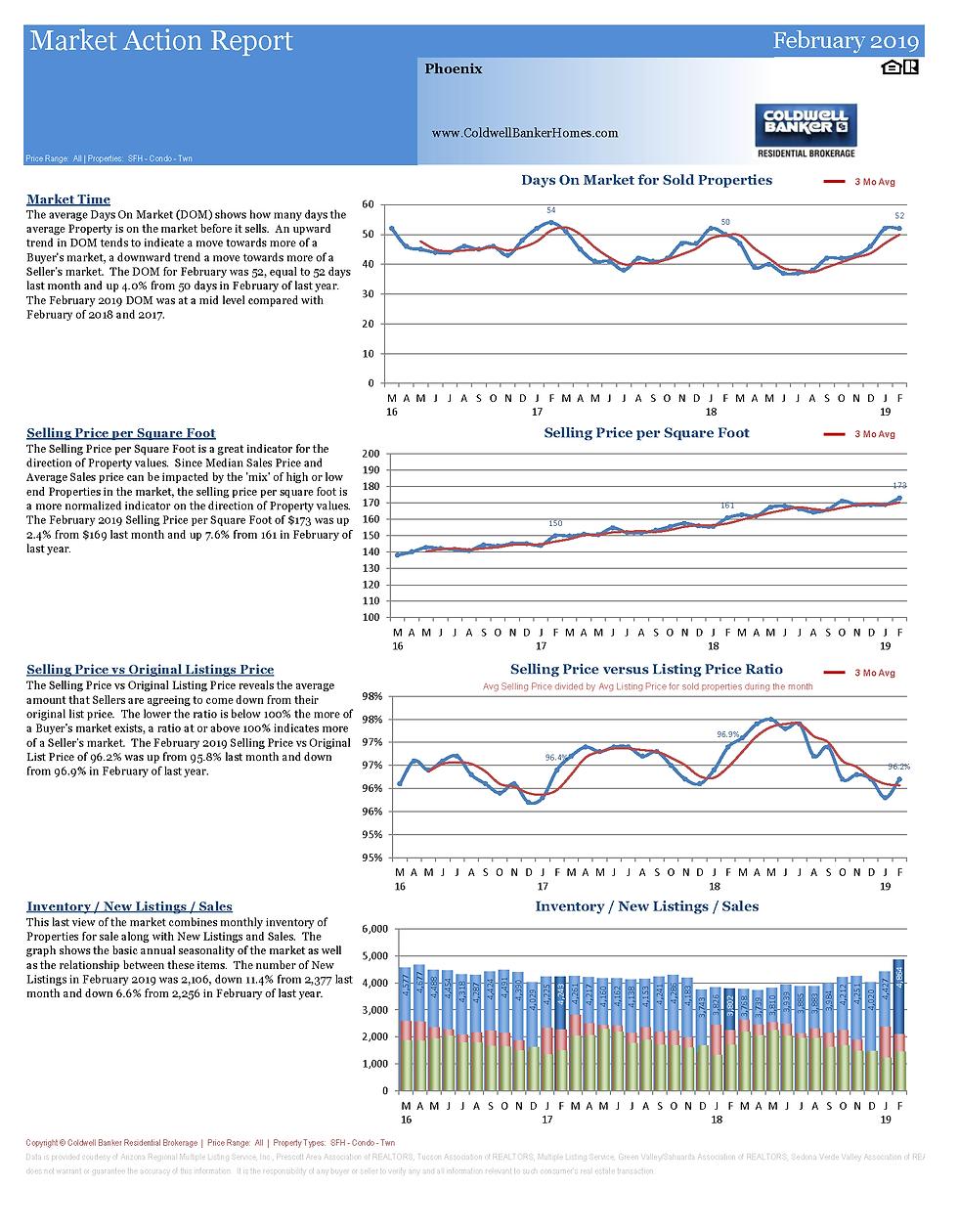 MarketActionReportPhoenix_Page_2.png