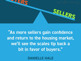 Today's Imbalance in Homebuyer Demand and Seller Supply
