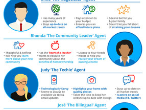 How Do You Know If You've Found Your 'Perfect Match'? [INFOGRAPHIC]
