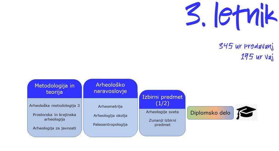 3a.letnik.jpg