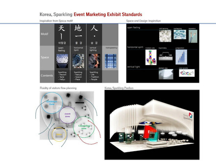 Korea Sparkling Event Marketing Exhibit Standards