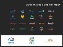공공기관 대표 C.I개발 및 글로벌 브랜드 개발 실적