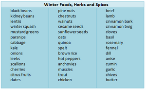 winterfoods.PNG