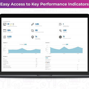 Monitor KPIs