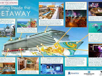 Norwegian Cruise- SPECIAL Offer 50% Off*