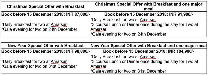 """""""CHRISTMAS & NEW YEAR Packages"""""""