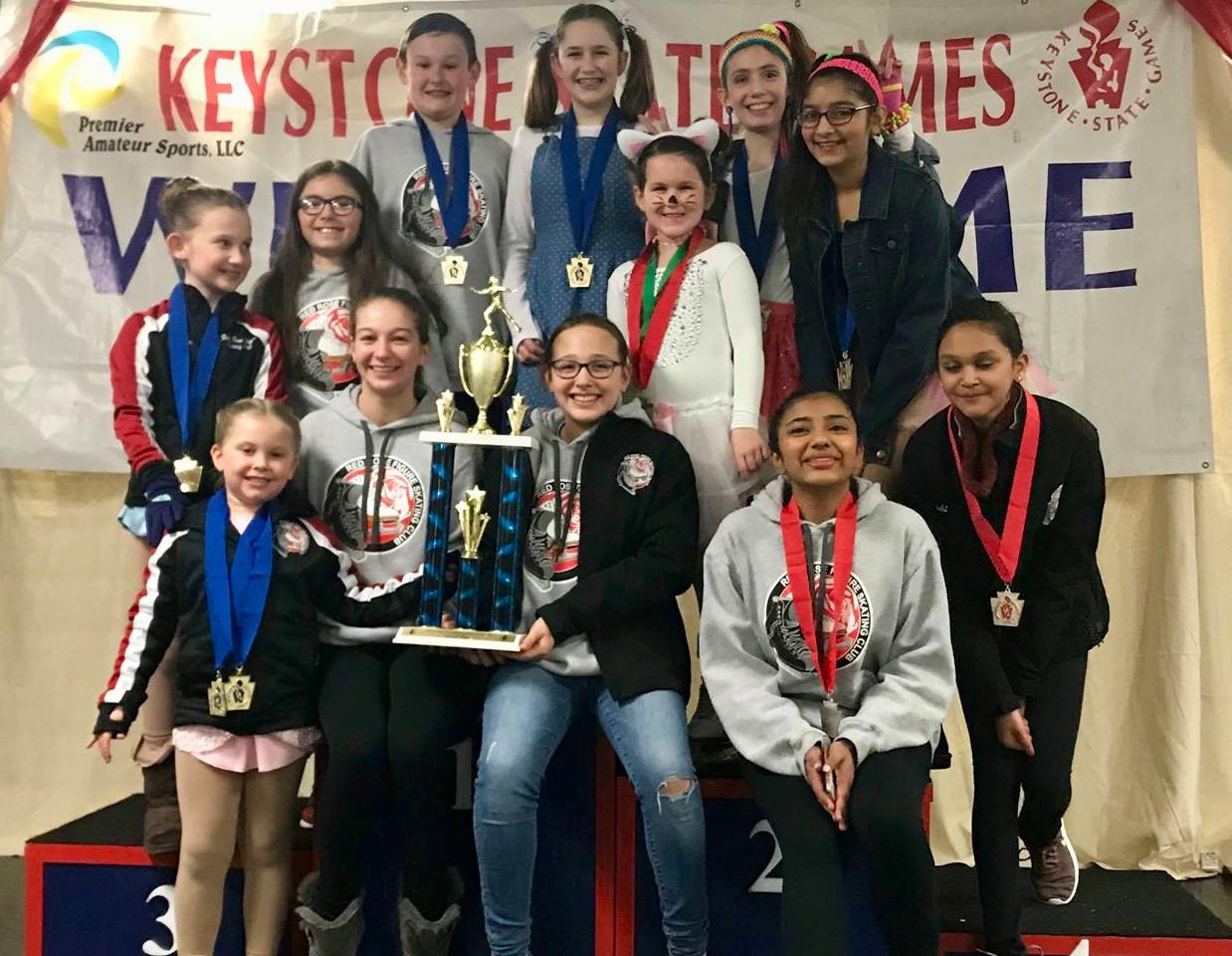 Keystone State Games 2019