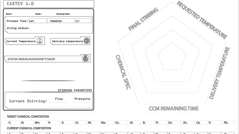 2nd Wireframe