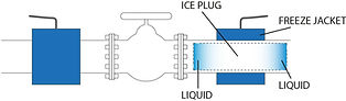 Pipe Freezing Illustration