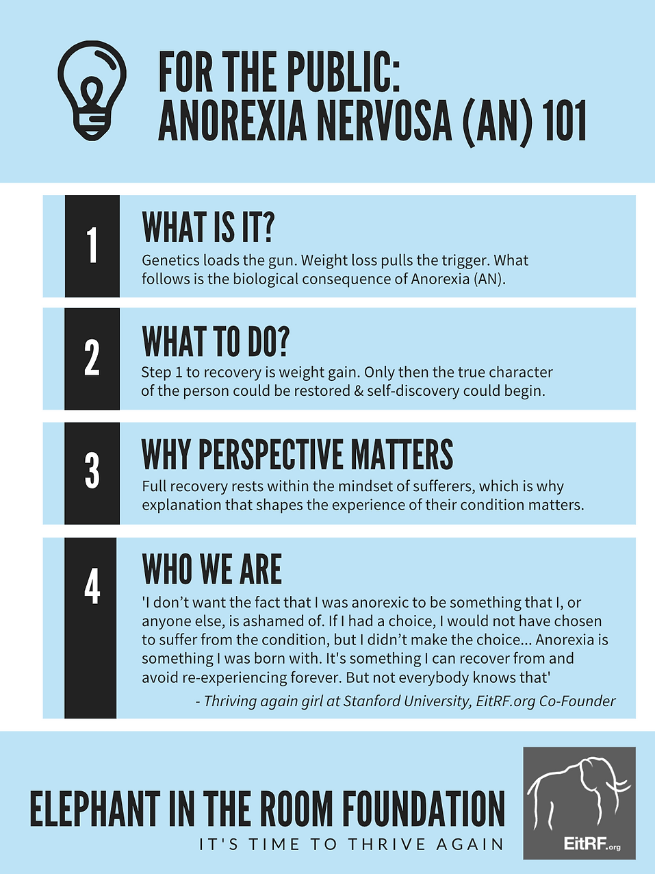 A guide to how anorexia works and how the EitRF wishes to help stop it.