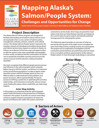 salmon map.png