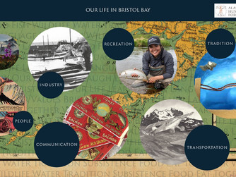 Our Life in Bristol Bay