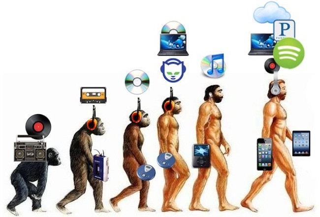 Musical Evolution