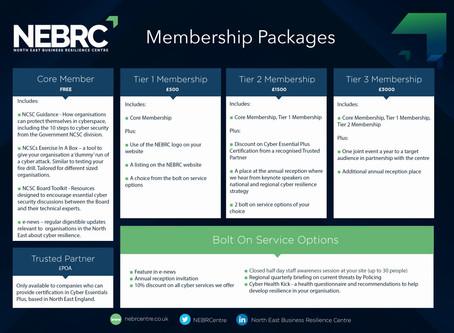 NEBRC Membership Packages now live!