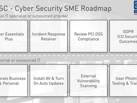 ECSC's Cyber Security Roadmap for SMEs