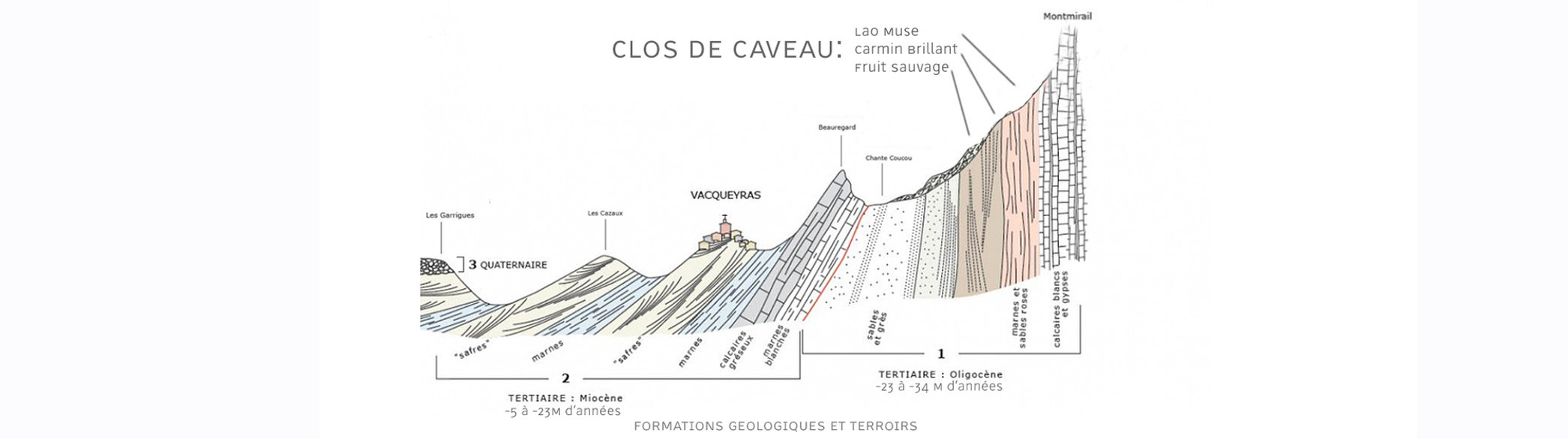 geology and terroir, very different wines with same grapes